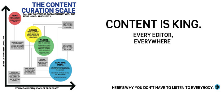 Any Content can be Good Content.